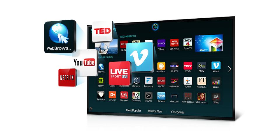 A101 Samsung 40″ Full HD Smart Led Tv Yorumları